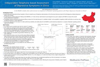 Independent Telephone-based Assessment of Depressive Symptoms in China