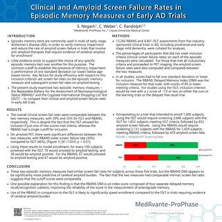 Clinical and Amyloid Screen Failure Rates in Episodic Memory Measures of Early AD Trials