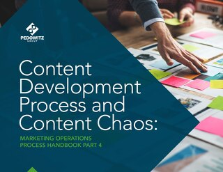 Content Development Process Marketing Operations eBook
