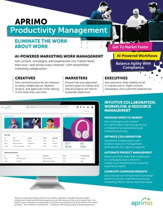 Aprimo Productivity Management Data Sheet