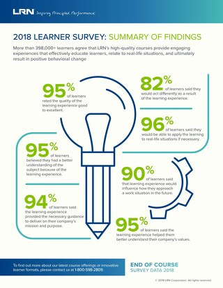 2018 Learner Survey: Summary of Findings