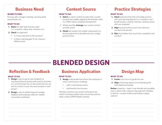 Blended Design Business Case Planner