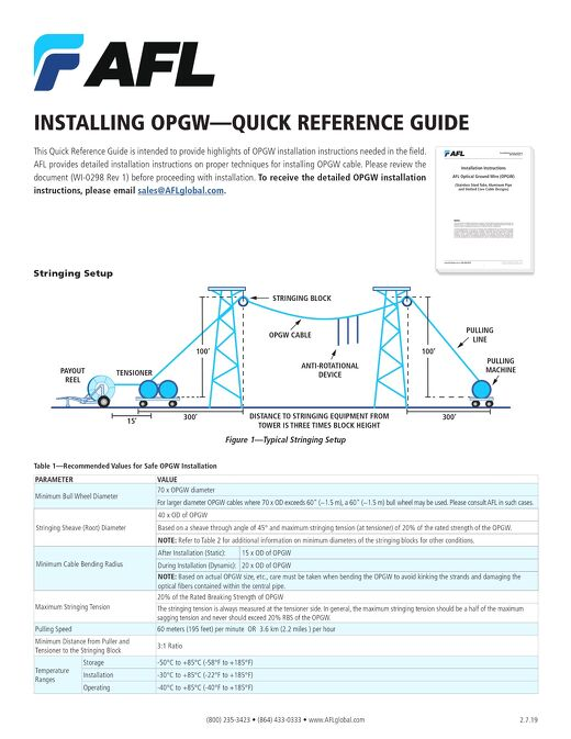 Installing OPGW - Quick Reference Guide