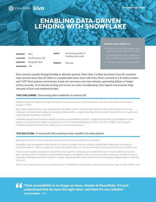 Kiva Case Study: Enabling Data-Driven Lending with Snowflake