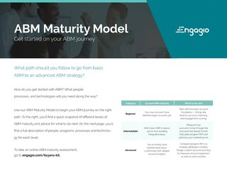 The ABM Maturity Model  |  Engagio