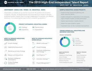 Industrial Goods Trends - The 2019 High-End Independent Talent Report