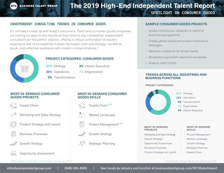 Consumer Goods Trends - The 2019 High-End Independent Talent Report