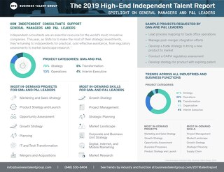 General Manager and P&L Leader Trends - The 2019 High-End Independent Talent Report