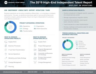Operations Trends - The 2019 High-End Independent Talent Report