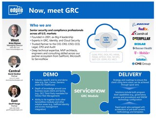 Now, meet GRC Placemat