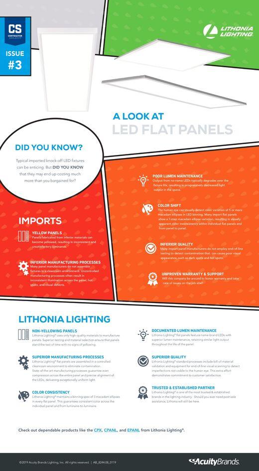 A Look at LED Flat Panels