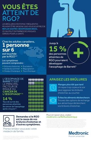 RGO - Infographique