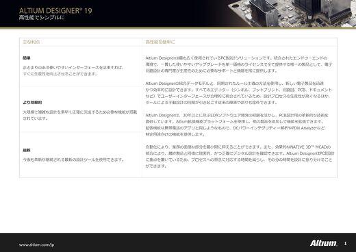 Altium Designer 19 製品概要