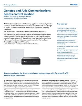 AXIS A1601 datasheet