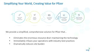 Creating Value for Pfizer