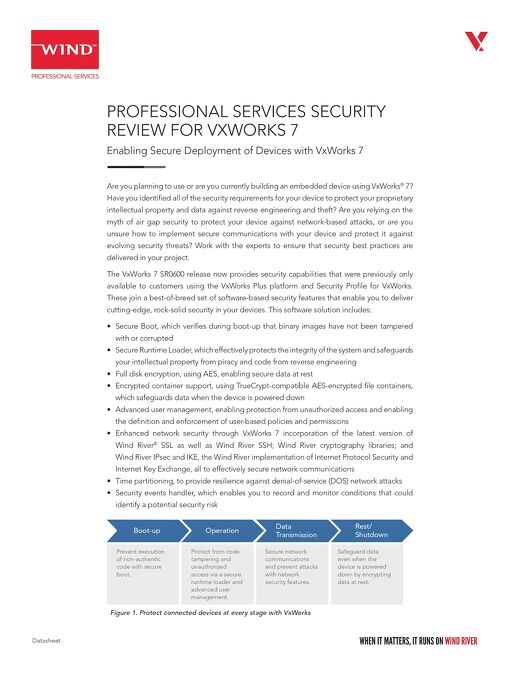 Professional Services Security Review for VxWorks 7 Datasheet