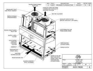 [Drawing] LabGard NU-560/565 Class II Biosafety Cabinet Airflow Schematic