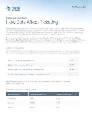 Ticketing Report Executive Summary