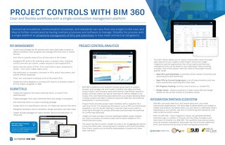 Project Controls with BIM 360