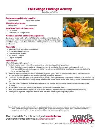 Leaf Pigment Lesson Plan