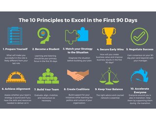 10principles2