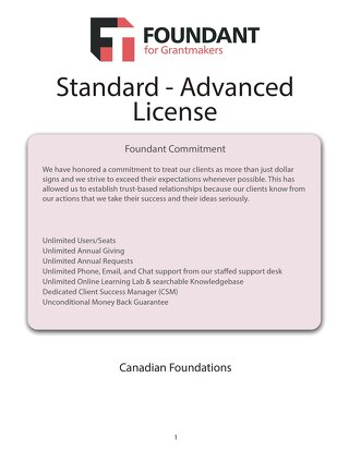 CDN Advanced-Standard License Comparison