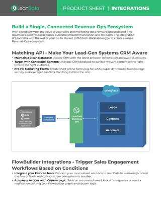 Integrations Datasheet