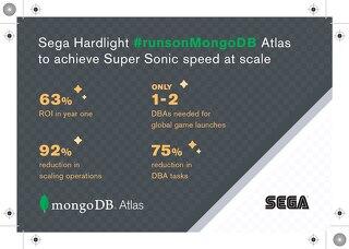 SEGA Hardlight #runsonMongoDB Atlas