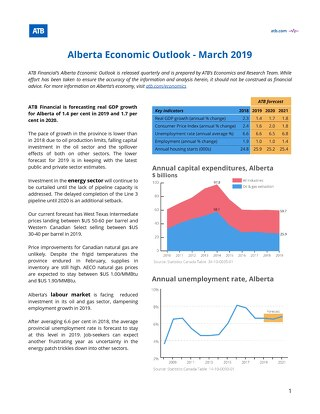 Alberta Economic Outlook March 2019