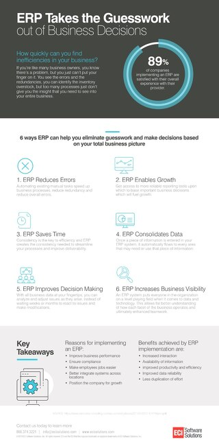 ERP Takes the Guesswork Out of Business Decisions