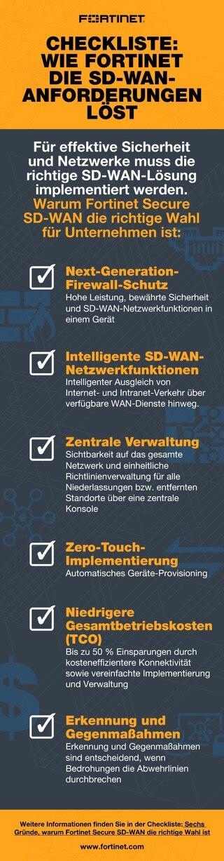 Checkliste: Wie Fortinet die SD-WAN-Anforderungen löst