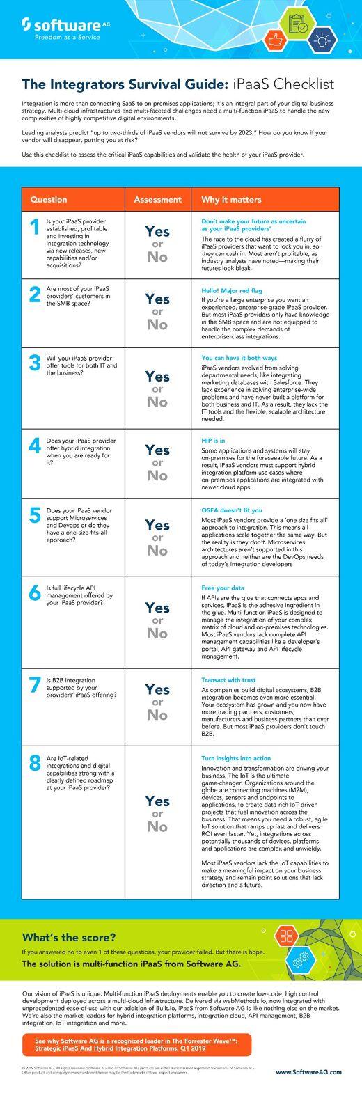 The Integrators Survival Guide:  iPaaS Checklist