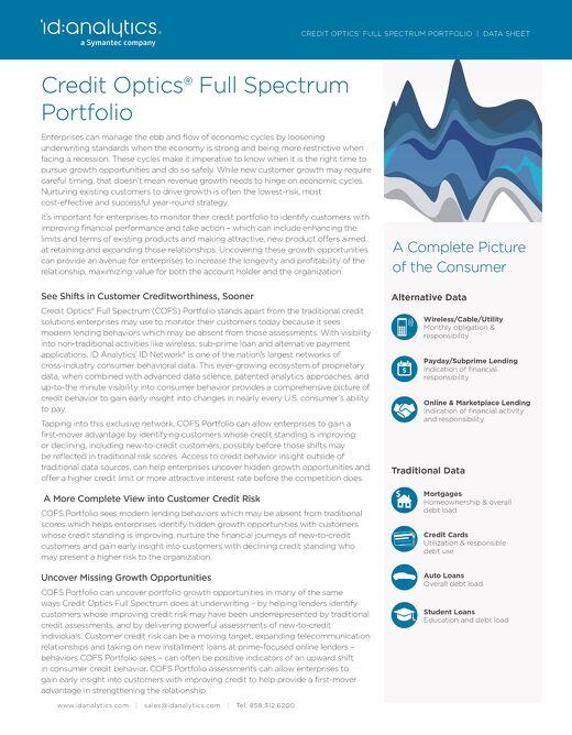Credit Optics® Full Spectrum Portfolio