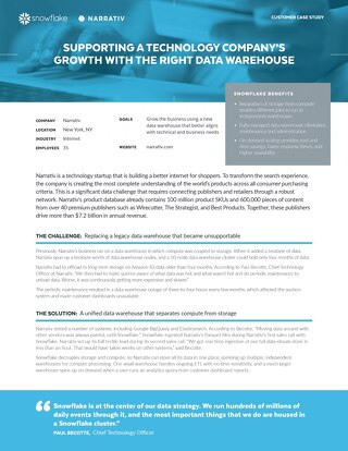 Narrativ: Supporting a Technology Company's Growth with the Right Data Warehouse