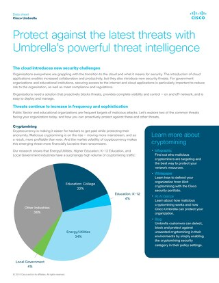 Cisco Umbrella SLED Threat Intelligence Data Sheet