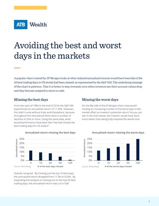 Avoiding the best and worst days in the markets