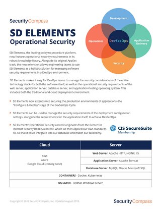 SD Elements Operational Security