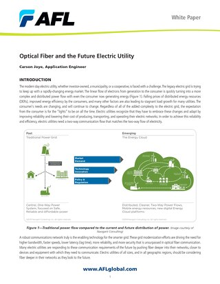 Optical Fiber and the Future Electric Utility
