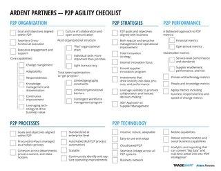 P2P agility checklist