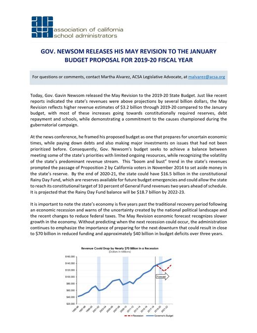 Gov. May Revision Proposal 2019-20