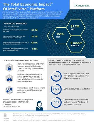 The Total Economic Impact of Intel vPro Platform [Infographic]