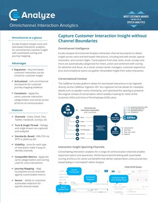 Omnichannel Interaction Analytics