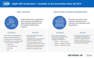Edgile GRC Accelerators – Available on the ServiceNow Store Q2 2019
