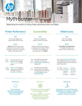 Original HP Toner: Debunking The Myths Of Using Cheap Substitute Toner Cartridges