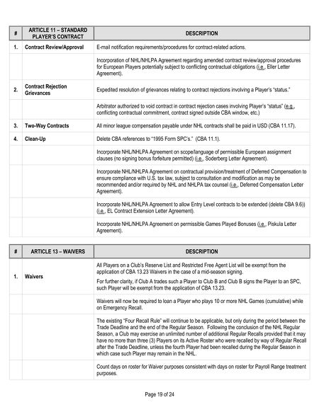 Trending Nhl Collective Bargaining Agreement Summary