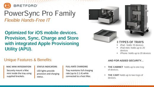 PowerSync Pro - family slide