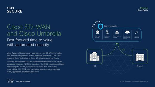 Cisco SD-WAN and Umbrella