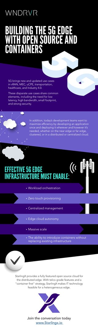 BUILDING THE 5G EDGE WITH OPEN SOURCE AND CONTAINERS