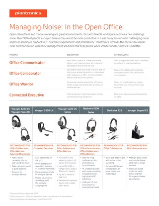 Managing Noise: In the Open Office