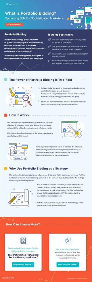 What Is Portfolio Bidding [Infographic]